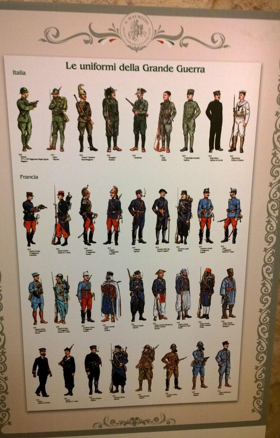 Le Uniformi della Grande Guerra